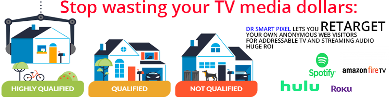addressable tv advertising enabled by SmartTV