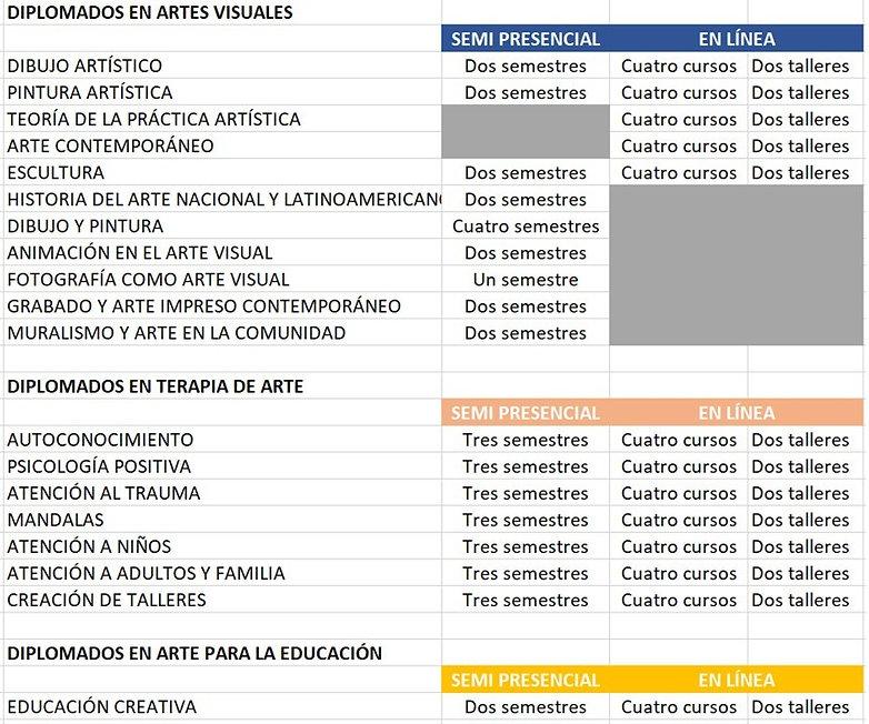 Diplomados CONTINENTE SEIS mayo 2020.jpg