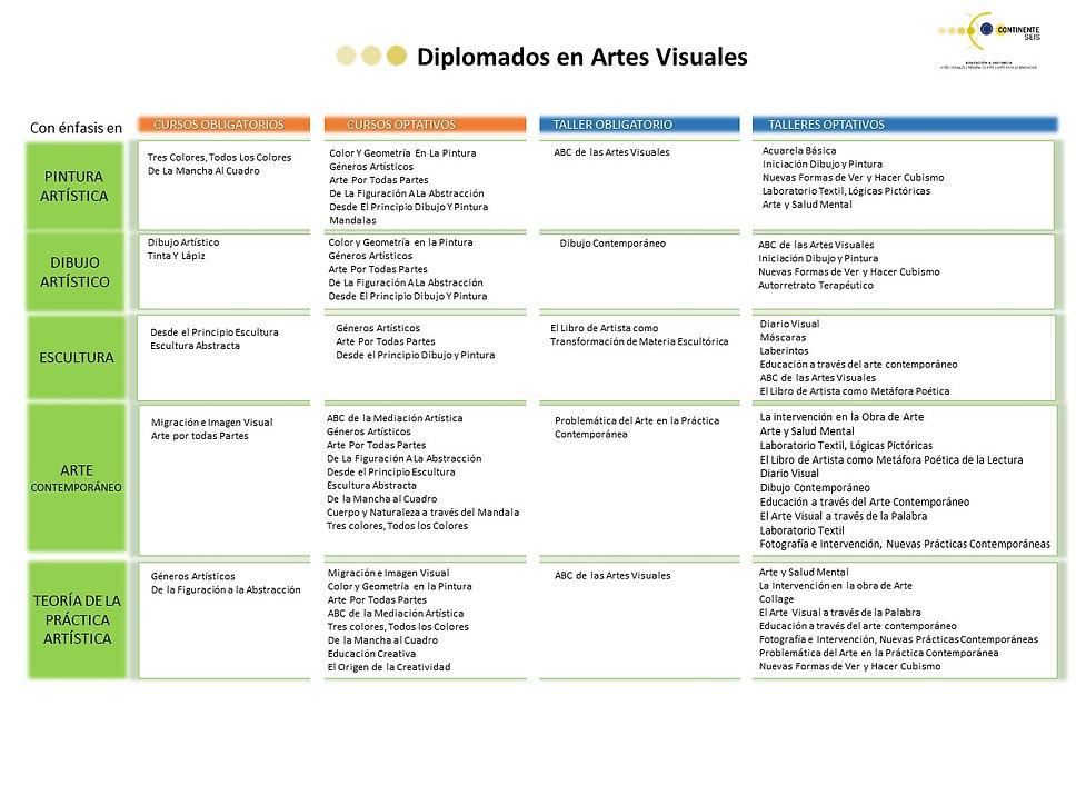 JUNIO 2020 Diplomados con cursos y talle