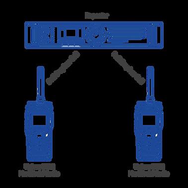 IS-FullDuplexRMO-diagram-1.png