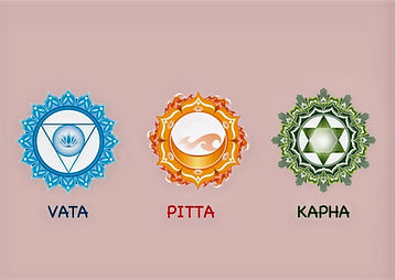 Les 3 doshas en Ayurveda, Vata, Pitta et Kapha