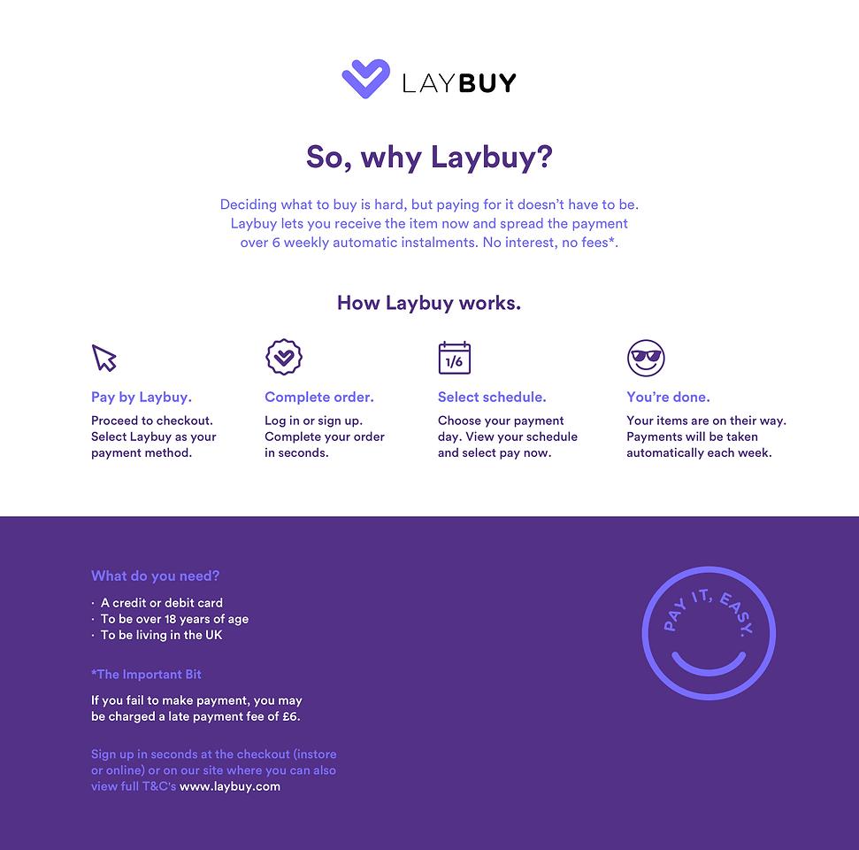 image explaining how LayBuy works