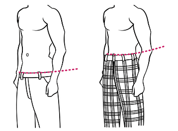 Diagram showing relative heights of trousers and trews.