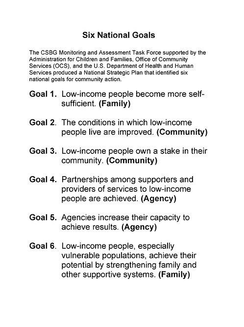Six National Goals Poster