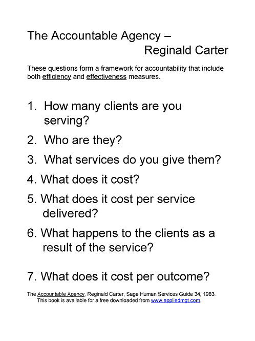 Carter Questions Poster