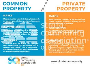 www.qld.strata.community (1).png