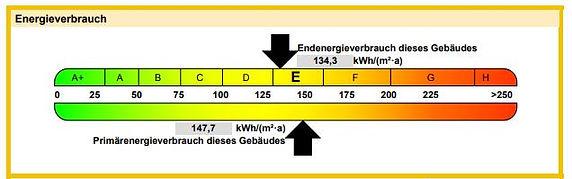 Energieausweis - auschnitt.JPG