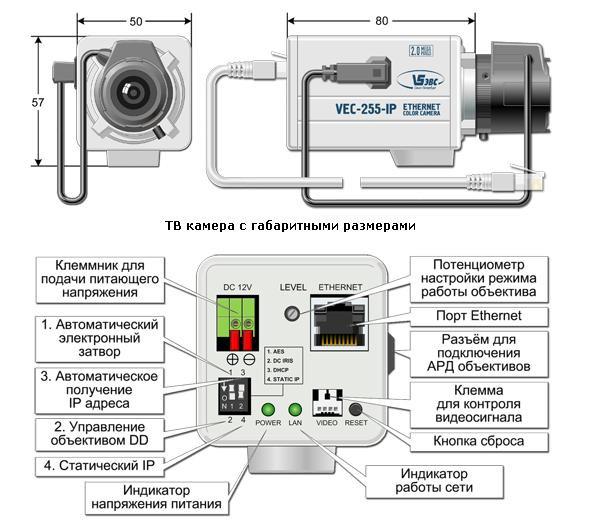 VEC-255-IP