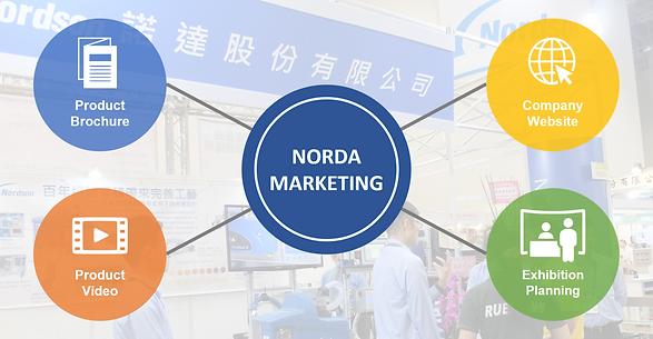marketing-eng.png