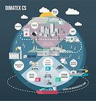 Cesta_odpadu_infografika11_Kreslicí_plÃ
