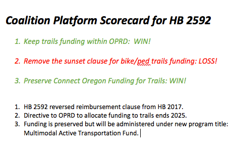 HB 2592: New Oregon legislation means funding changes for bike/ped trails and lack of clarity for AT