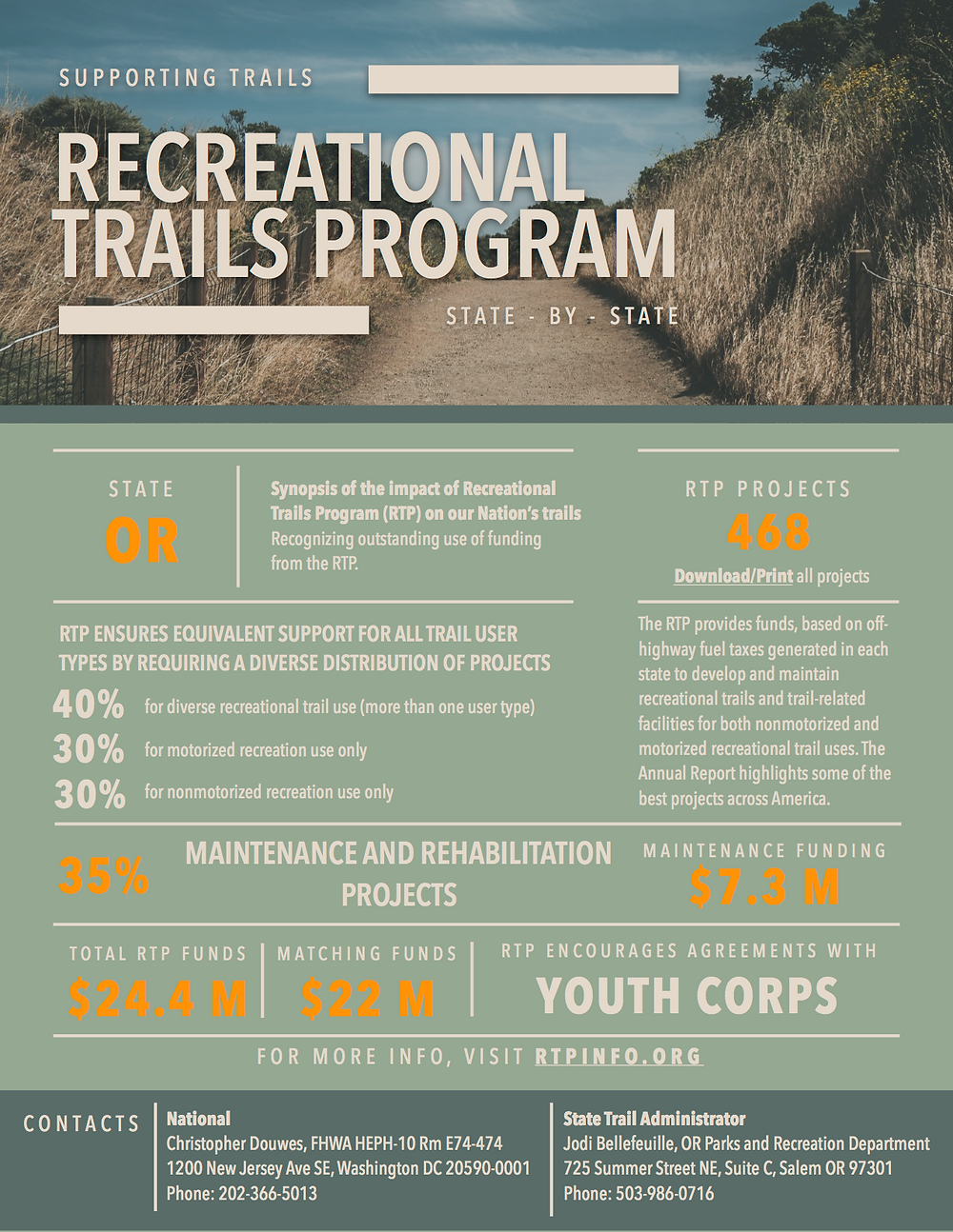 Infographic showing Oregon-specific info: all info available at RTPinfo.org