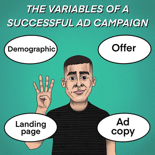 What are the variables of a successful digital advertising campaign?