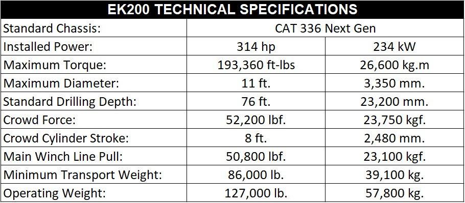 ek200_SPECS.jpg