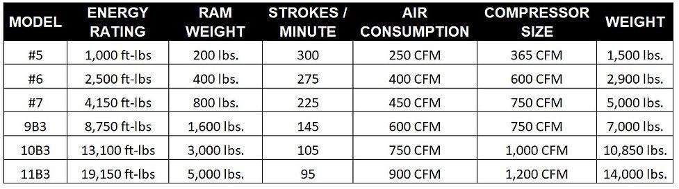 AIR HAMMER SPECS..jpg