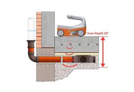 escaner de hormigón