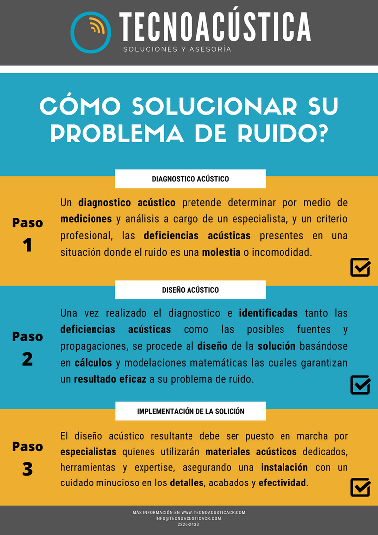 Cómo Solucionar su Problema de Ruido?