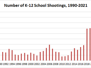 THE RISE OF SCHOOL SHOOTINGS IN THE UNITED STATES