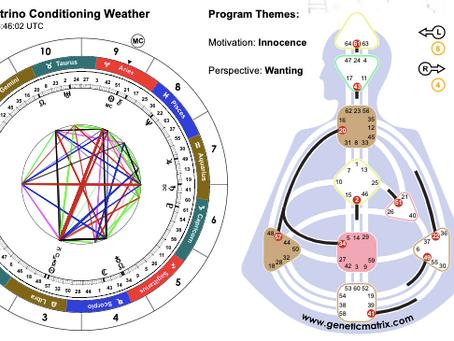 Weekly Human Design Astrological Transit Report - October 8 - 13