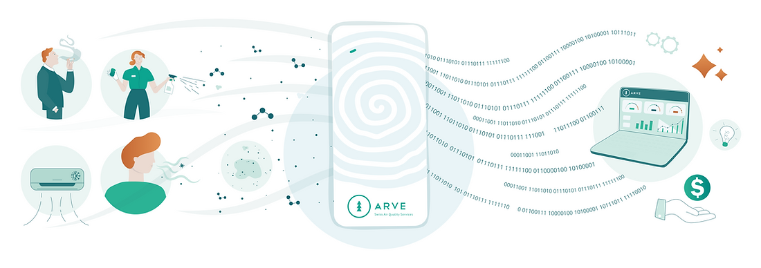 how-arve-works_white.png