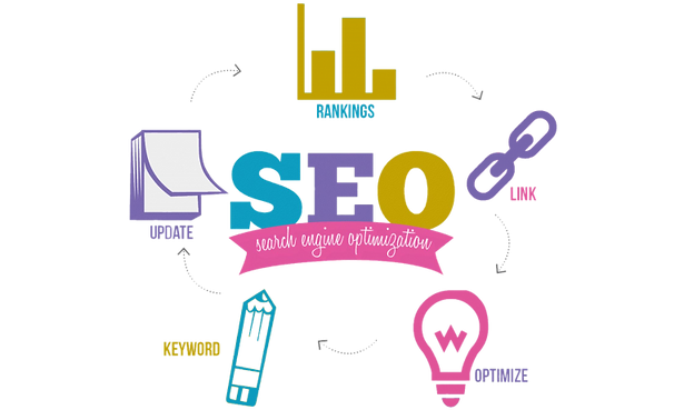 Search Engine Optimization 0.png