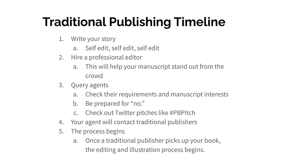Getting Started With Self Publishing.png