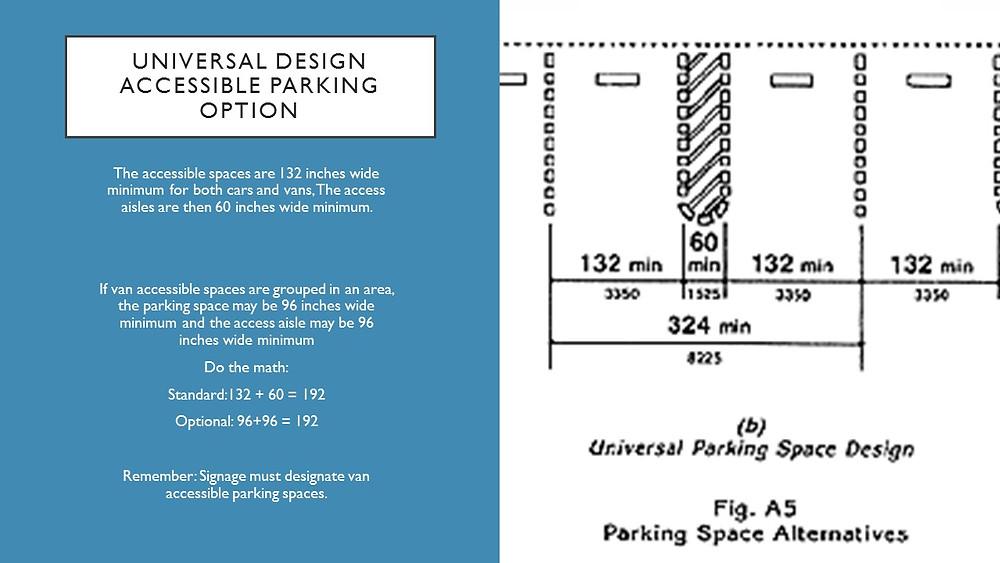 Universal design example