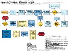 Blank Diagram - ED .png