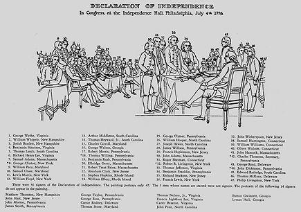 KeyTrumbullsDeclarationofIndependence1.j