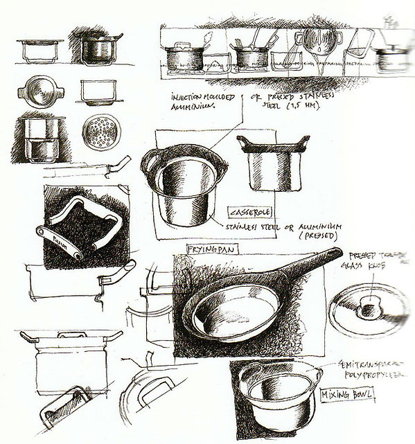 sketching-drawing techniques for product