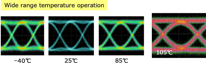 wide range temperature operation