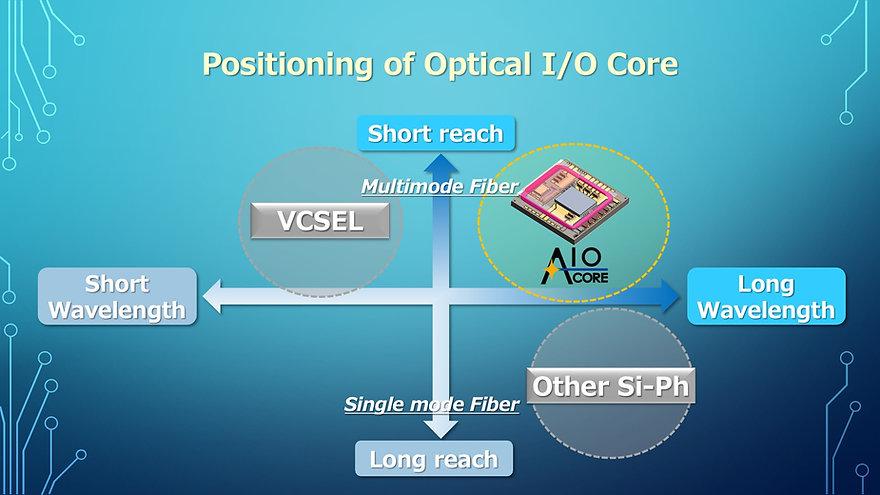 Positioning of Optical I/O Core