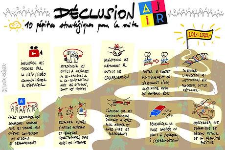déclusionAJIR_.jpg