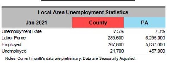 unemployment-rate-Mar-2021-snip.jpg
