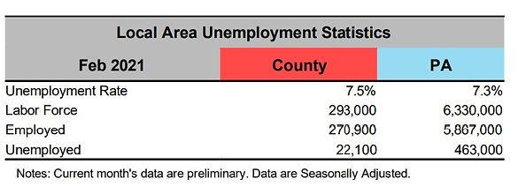 local-unemployment-april-2021.jpg