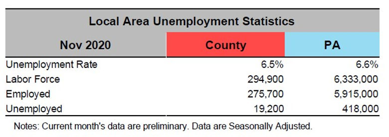 local-area-unemployment-stats-jan-2021.j