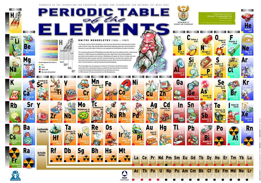 PeriodicTable.jpg