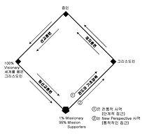 야구장-도표.jpg