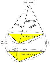 비전삼각뿔.jpg