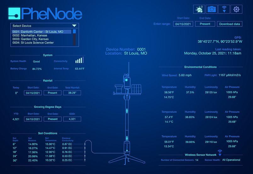 GUI-PheNode 2020.jpg