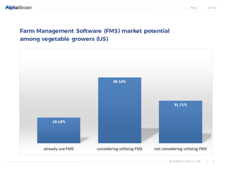 How popular is the use of farm management software (FMS) among vegetable growers in the US, and what