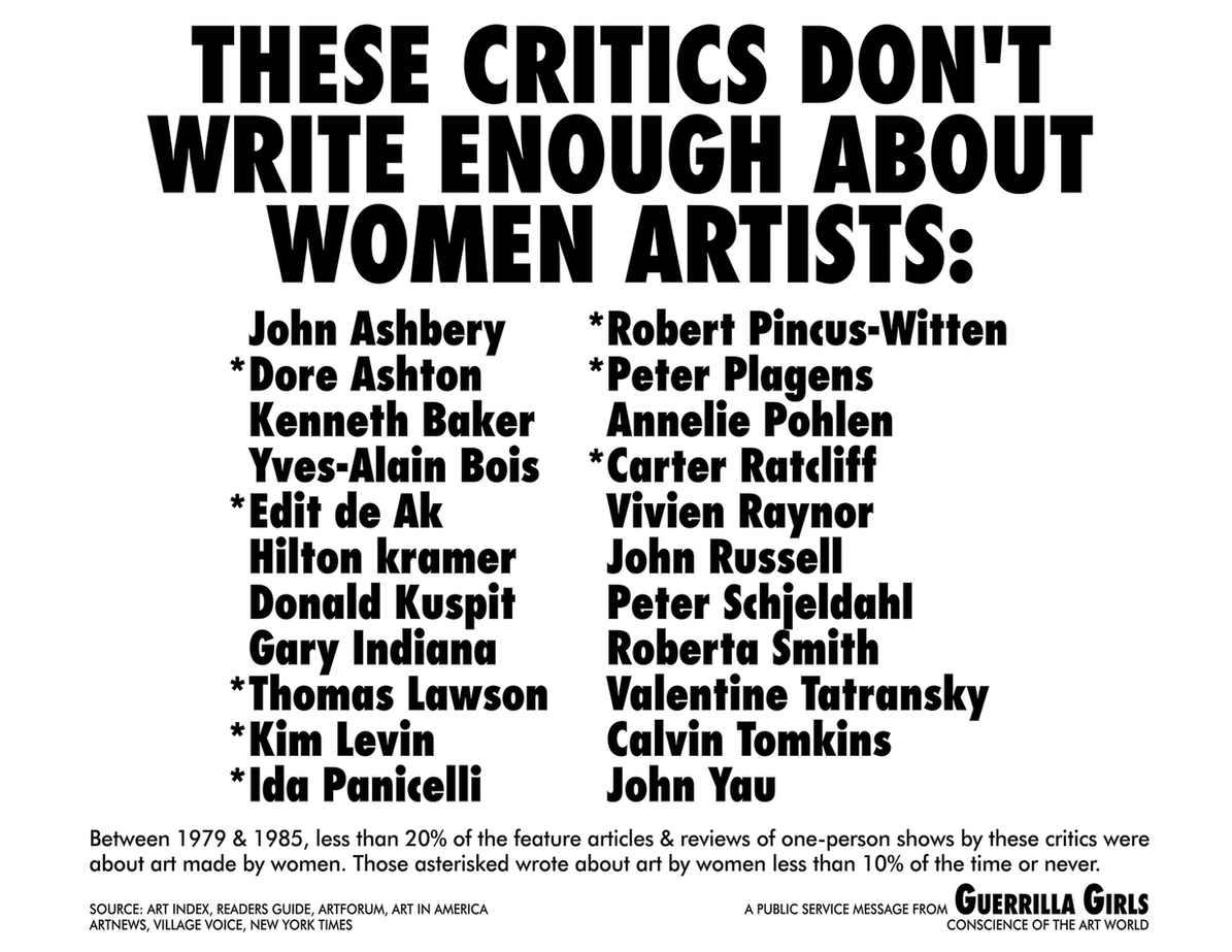 These critics don't write enough about women artist,