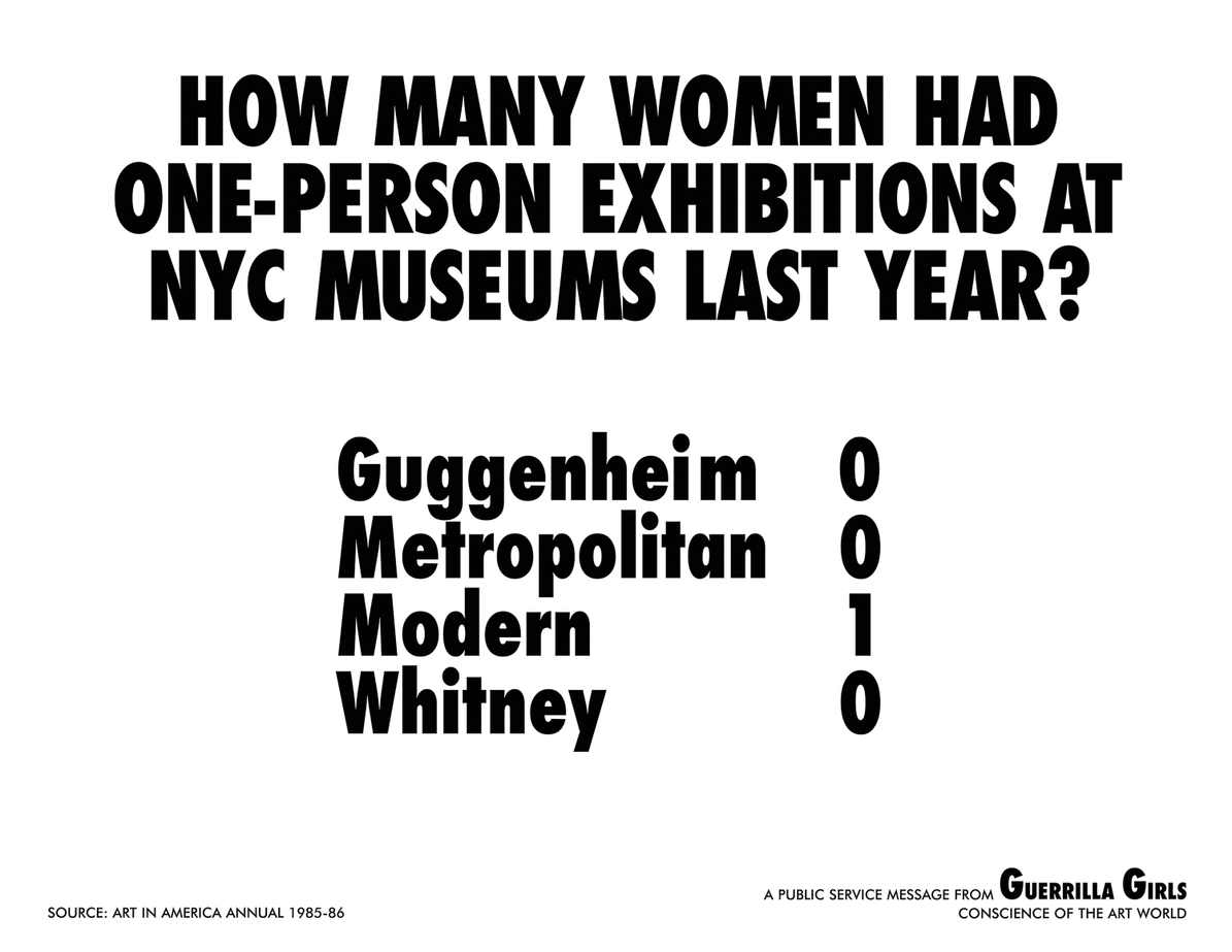 How many women artists had one-person exhibitions in NYC art museums last year?
