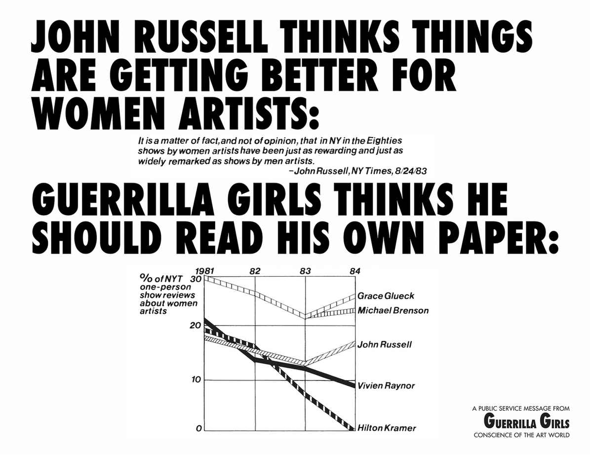 John Russel thinks things are getting better for women artists