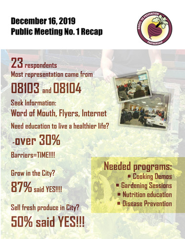 December 16th Public Meeting