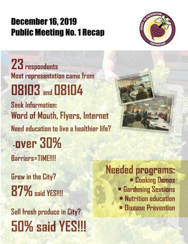 December 16th Public Meeting