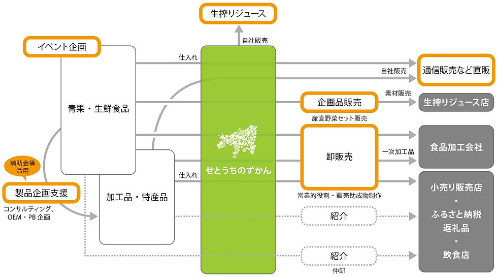 bus_flow.jpg