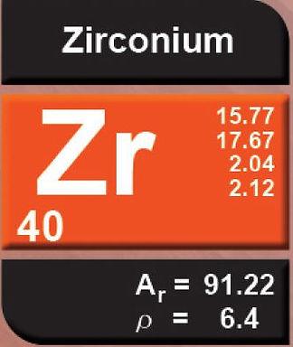 Elementel Analiz