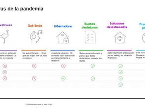 Tipos de consumidores que surgieron por la Pandemia Mundial
