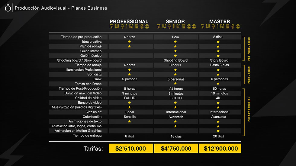 Planes_Producción-Audiovisual_Business_